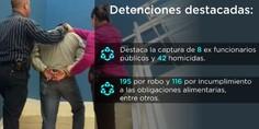 Relacionada detenciones orden ap fiscalia