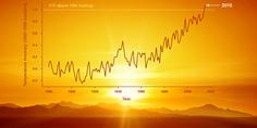Relacionada 2391 temp graph v2 768px