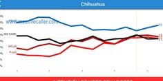 Relacionada encuesta senadores pan 9 abril