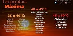 Relacionada temperatura