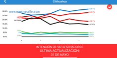 Relacionada massive caller chihuahua 31 de mayo
