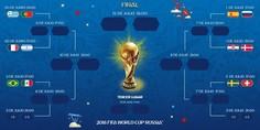 Relacionada octavos de final rusia 2018