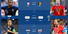 Relacionada semifinales mundial