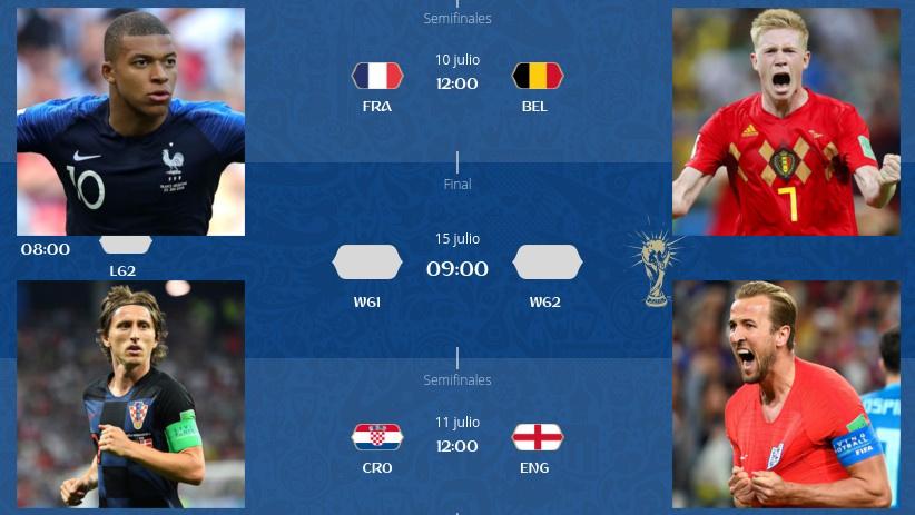 Semifinales mundial