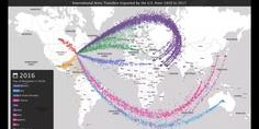 Relacionada mapa de armas eu exportaci n
