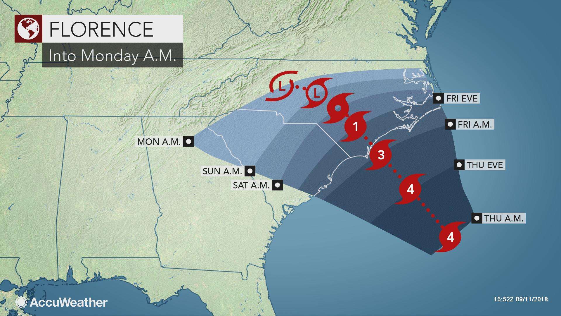Static florence close up track noon