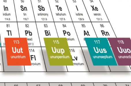 Vea los nombres de los nuevos elementos de la tabla peridica tiempo 5758716c4f894 urtaz Images
