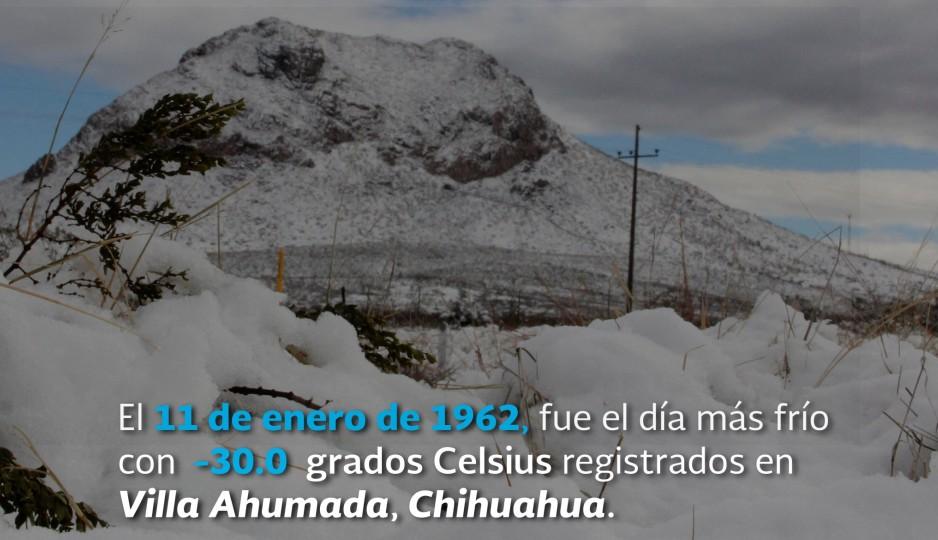 Villaahumada