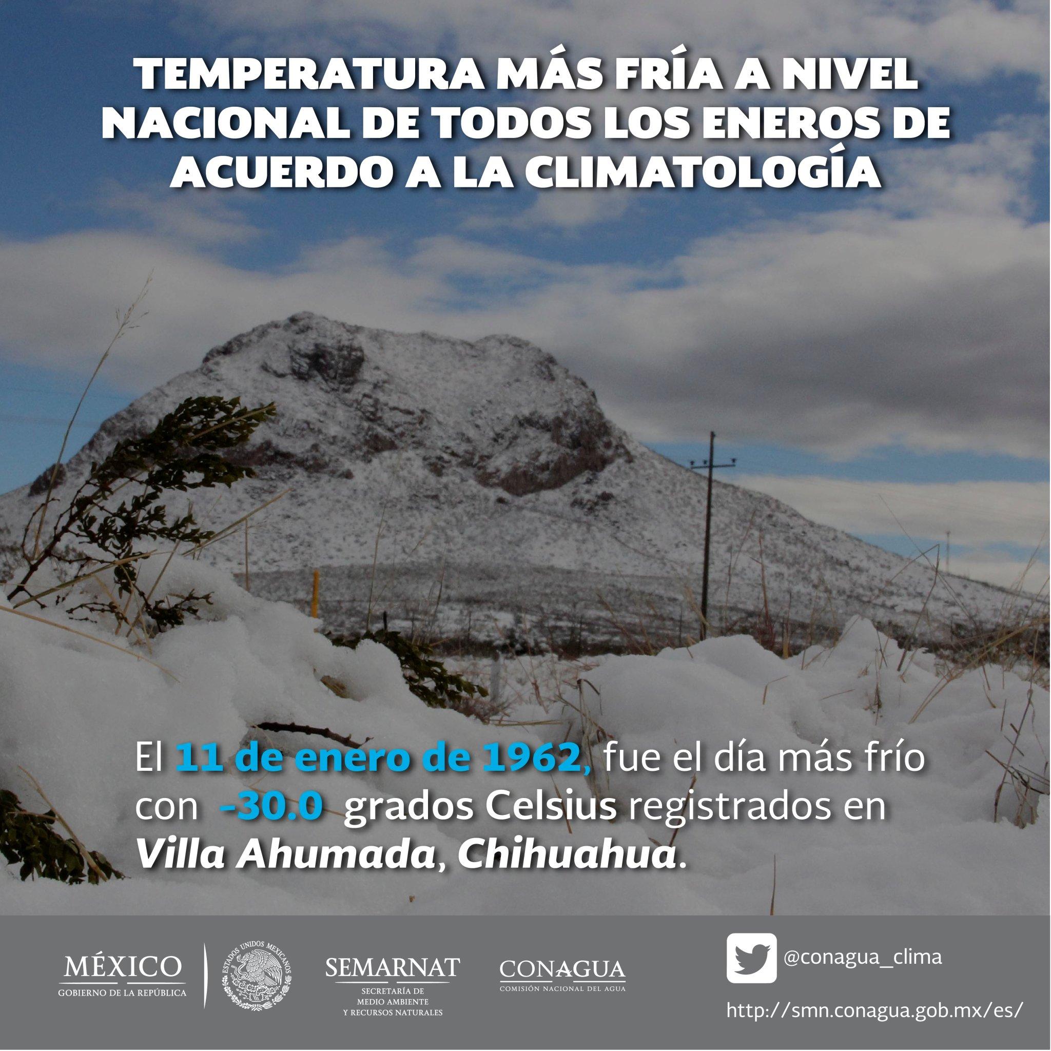 Climamenos301962