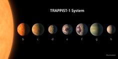 Relacionada planets